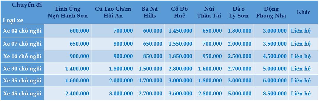 Bảng giá xe du lịch Đà Nẵng
