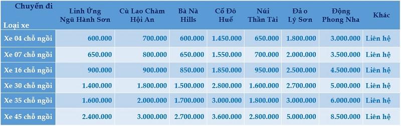 Bảng giá thuê xe Đà Nẵng