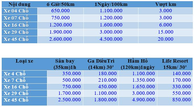 Bảng giá xe du lịch Quy Nhơn